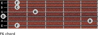 F6 for guitar on frets 1, 5, 0, 2, 1, 1