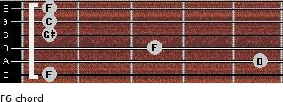 F-6 for guitar on frets 1, 5, 3, 1, 1, 1
