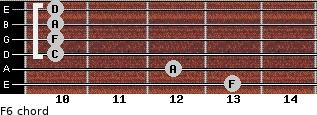 F6 for guitar on frets 13, 12, 10, 10, 10, 10
