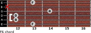 F6 for guitar on frets 13, 12, 12, 14, x, 13