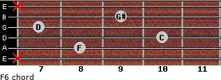 F-6 for guitar on frets x, 8, 10, 7, 9, x