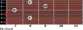 F-6 for guitar on frets x, 8, x, 7, 9, 8