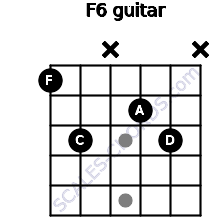 F6 for guitar on frets 1, 3, x, 2, 3, x