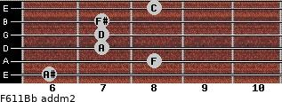 F6/11/Bb add(m2) guitar chord