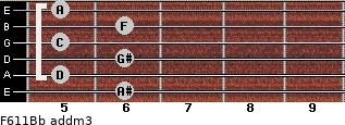 F6/11/Bb add(m3) guitar chord