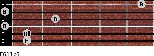F6/11b5 for guitar on frets 1, 1, 0, 2, 0, 5