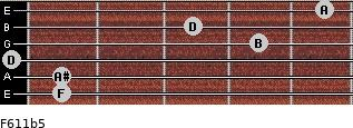 F6/11b5 for guitar on frets 1, 1, 0, 4, 3, 5