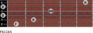 F6/11b5 for guitar on frets 1, 2, 0, 3, 0, 5