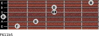 F6/11b5 for guitar on frets 1, 2, 0, 3, 3, 5