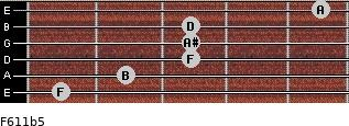 F6/11b5 for guitar on frets 1, 2, 3, 3, 3, 5