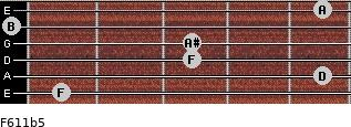 F6/11b5 for guitar on frets 1, 5, 3, 3, 0, 5