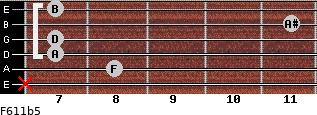 F6/11b5 for guitar on frets x, 8, 7, 7, 11, 7