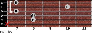 F6/11b5 for guitar on frets x, 8, 8, 7, 10, 7
