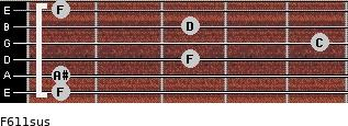 F6/11sus for guitar on frets 1, 1, 3, 5, 3, 1