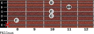 F6/11sus for guitar on frets x, 8, 10, 10, 11, 10