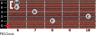 F6/11sus for guitar on frets x, 8, 10, 7, 6, 6
