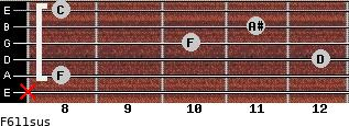 F6/11sus for guitar on frets x, 8, 12, 10, 11, 8