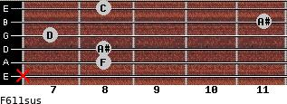 F6/11sus for guitar on frets x, 8, 8, 7, 11, 8