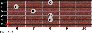 F6/11sus for guitar on frets x, 8, 8, 7, 6, 8