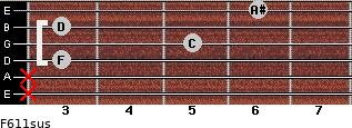 F6/11sus for guitar on frets x, x, 3, 5, 3, 6