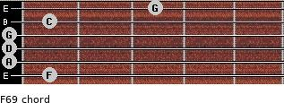 F6/9 for guitar on frets 1, 0, 0, 0, 1, 3