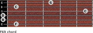 F6/9 for guitar on frets 1, 0, 0, 5, 1, 3