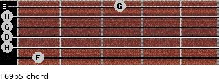 F6/9b5 for guitar on frets 1, 0, 0, 0, 0, 3