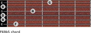 F6/9b5 for guitar on frets 1, 0, 0, 2, 0, 3