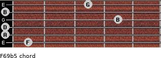 F6/9b5 for guitar on frets 1, 0, 0, 4, 0, 3