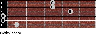 F6/9b5 for guitar on frets 1, 0, 0, 4, 3, 3