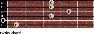 F6/9b5 for guitar on frets 1, 0, 3, 4, 3, 3