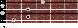F6/9b5 for guitar on frets 1, 2, 0, 2, 0, 3
