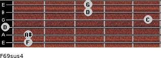 F6/9sus4 for guitar on frets 1, 1, 0, 5, 3, 3