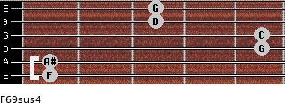 F6/9sus4 for guitar on frets 1, 1, 5, 5, 3, 3
