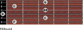F6/9sus4 for guitar on frets 1, 3, 0, 3, 1, 3