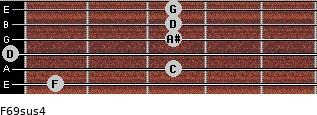 F6/9sus4 for guitar on frets 1, 3, 0, 3, 3, 3