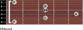 F6/9sus4 for guitar on frets 1, 3, 5, 3, 3, 1