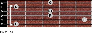 F6/9sus4 for guitar on frets 1, 5, 3, 3, 1, 3