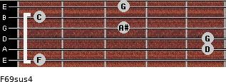 F6/9sus4 for guitar on frets 1, 5, 5, 3, 1, 3