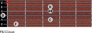 F6/11sus for guitar on frets 1, 3, 0, 3, 3, x