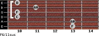 F6/11sus for guitar on frets 13, 13, 10, 10, 11, 10