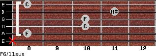 F6/11sus for guitar on frets x, 8, 10, 10, 11, 8