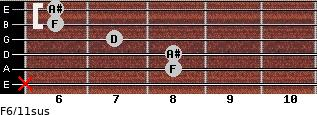F6/11sus for guitar on frets x, 8, 8, 7, 6, 6