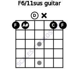 F6/11sus for guitar on frets 1, 1, 0, x, 1, 1