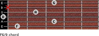F6/9 for guitar on frets 1, 3, 0, 2, x, 3