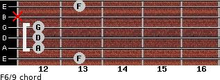 F6/9 for guitar on frets 13, 12, 12, 12, x, 13