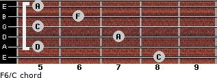 F6/C for guitar on frets 8, 5, 7, 5, 6, 5