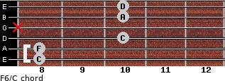 F6/C for guitar on frets 8, 8, 10, x, 10, 10
