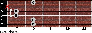 F6/C for guitar on frets 8, 8, 7, 7, x, 8