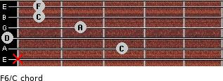 F6/C for guitar on frets x, 3, 0, 2, 1, 1